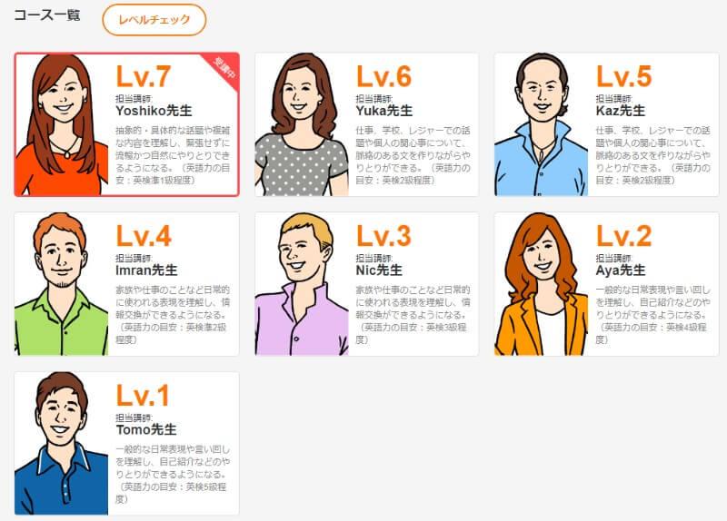 study-sapuri_level