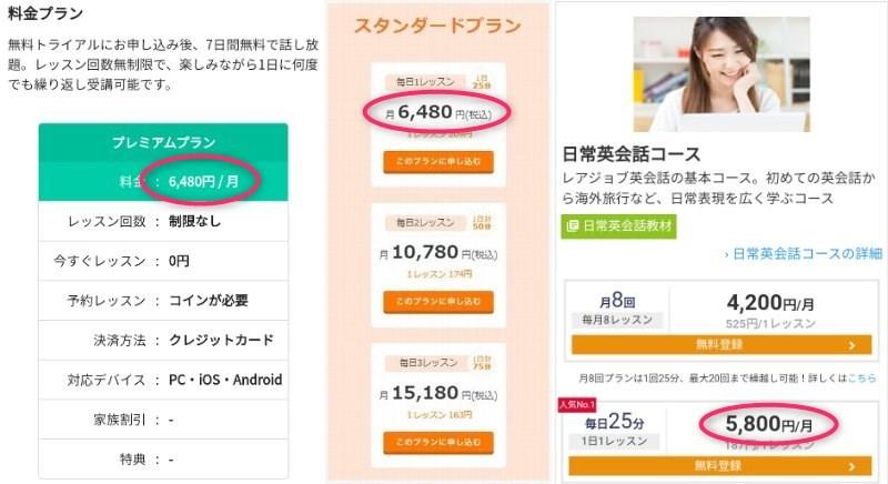 online_eikaiwa_price