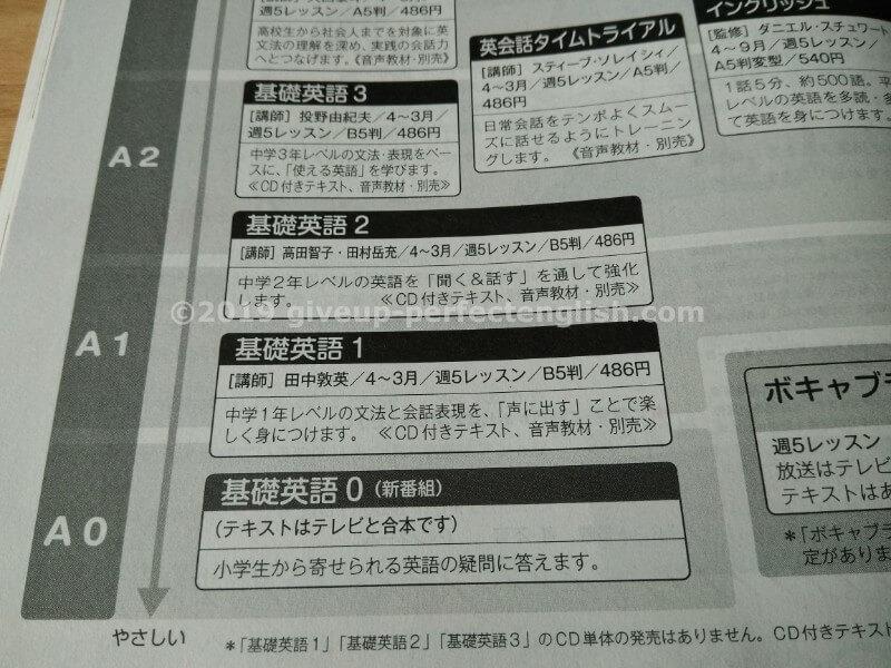 kiso-eigo_level-r