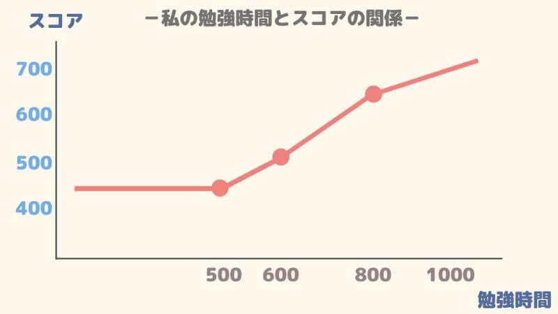 152_graph1