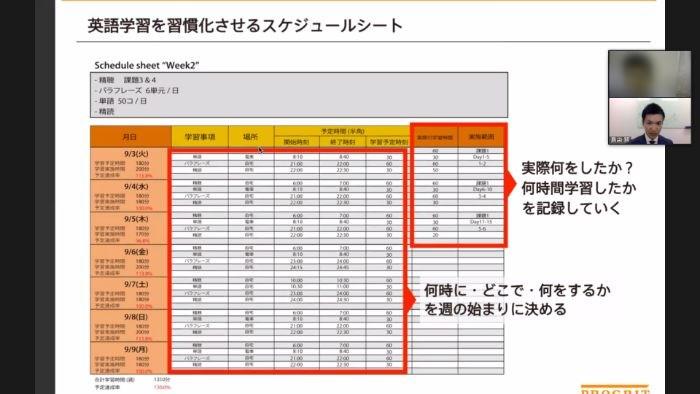 progrit_schedule