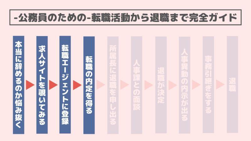 208_chart2